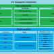 ETL Framework