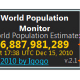 World Population Monitor