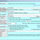 Backup Modified Files