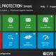 TrustPort Total Protection Sphere