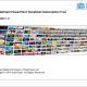 SlideTeam PowerPoint Templates