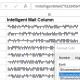 USPS Intelligent Mail IMb Barcode Fonts