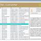 BetaVare TGZ to MHTML Converter