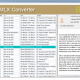 MBOX to EMLX Converter