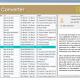 BetaVare TGZ TO ICS Converter