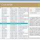 Betavare TGZ to VCF Converter