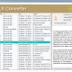 Betavare PST TO EMLX Converter