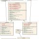 cpcc - cross platform C++ classes