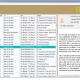 BetaVare Merge PST tool